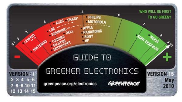 Nokia es la compañía del sector electrónico más ecológica para Greenpeace