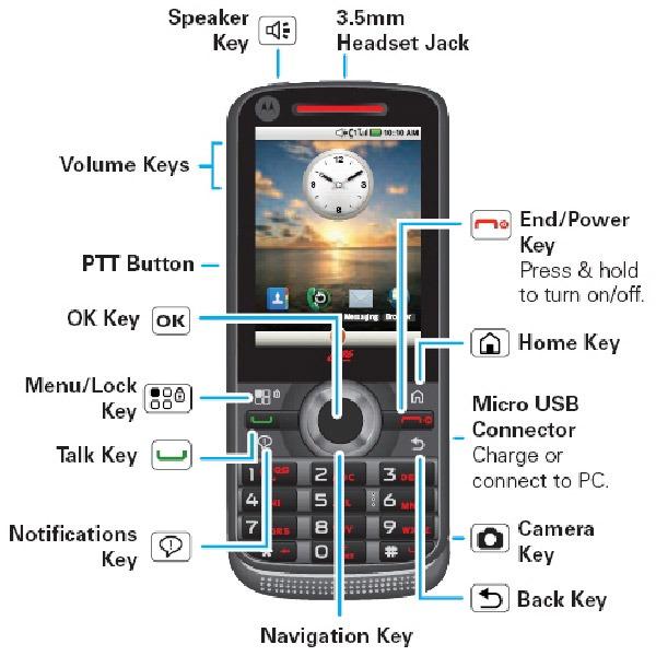 Motorola i886, móvil Android con doble teclado sin pantalla táctil