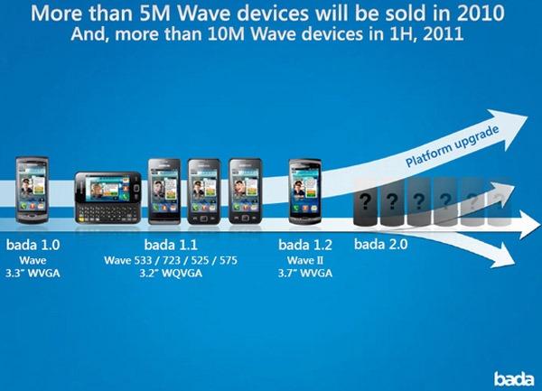 Samsung-Bada-20-01