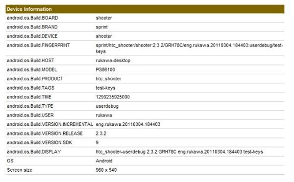 HTC Shooter, móvil táctil que saldrá con Android 2.3.2 y procesador de doble núcleo