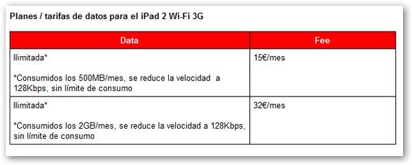 Vodafone_IPAD2