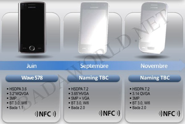 SamsungBadaNFC_1