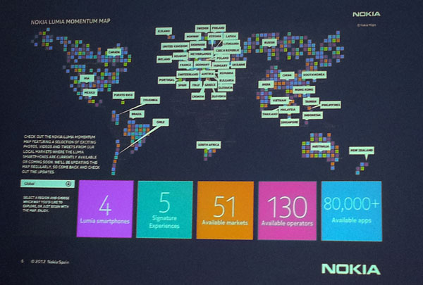 Nokia Lumia Datos