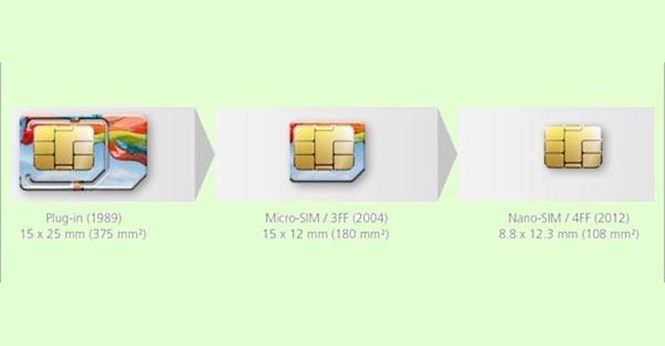iPhone 5 y nanoSIM, así es el nuevo formato de tarjeta SIM