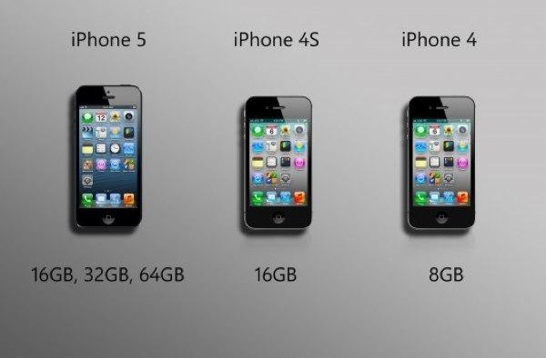 Iphone  Pagar A Plazos
