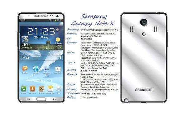 samsung galaxy note3 concepto