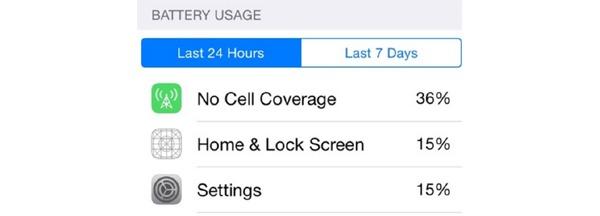 Novedades curiosas de iOS 8