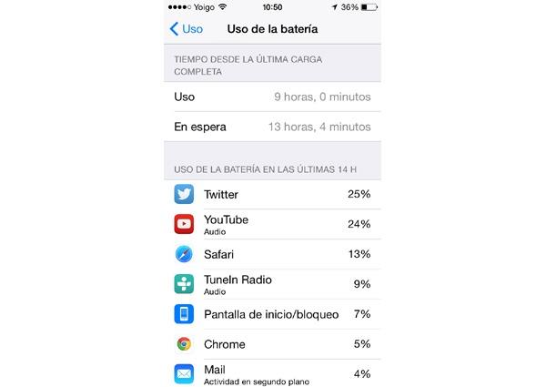 Ahorrar batería en un iPhone con iOS 8