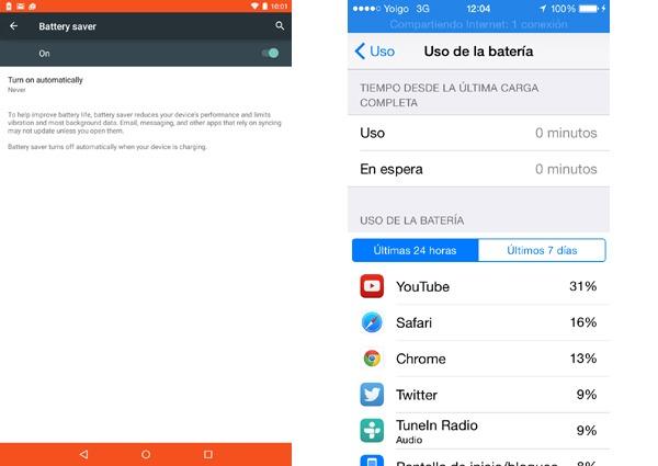 5 características de Android 5.0 Lollipop que no existen en iOS 8