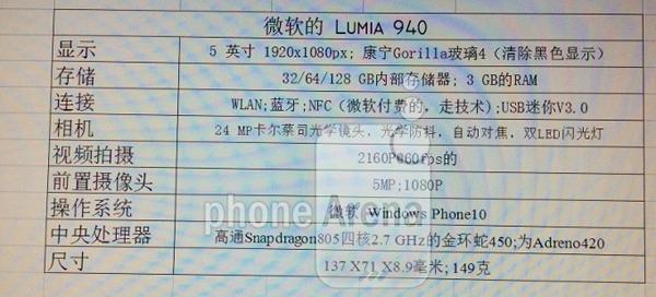 Nuevo Microsoft Lumia 940