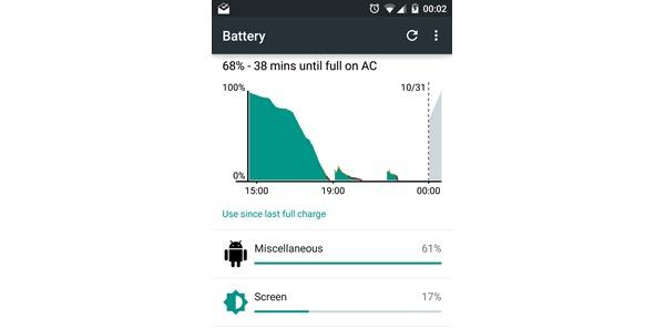 Un problema con el consumo de batería sería el responsable del retraso de Android 5.0 Lollipop