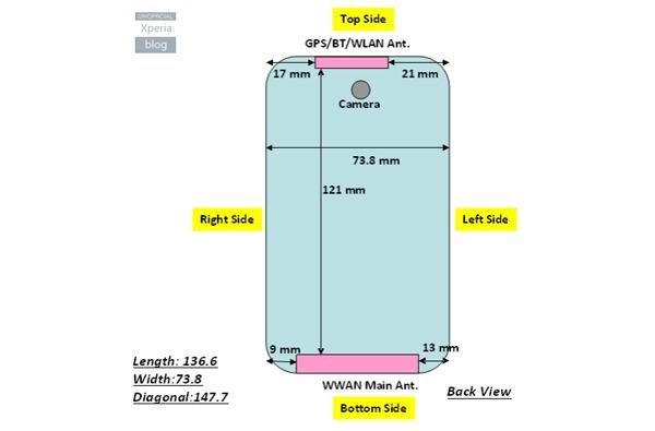 El nuevo Sony Xperia E4 pasa por una certificación oficial