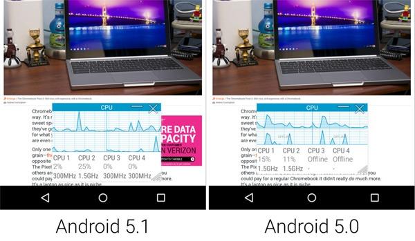 Nexus 5 y Nexus 6, prueba de Android 5.1 Lollipop
