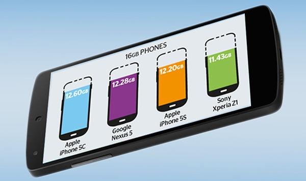 Por qué los móviles tienen menos memoria interna de la que anuncian