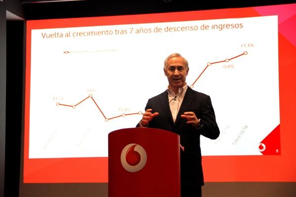 Los ingresos de Vodafone crecen un 1,1% en España