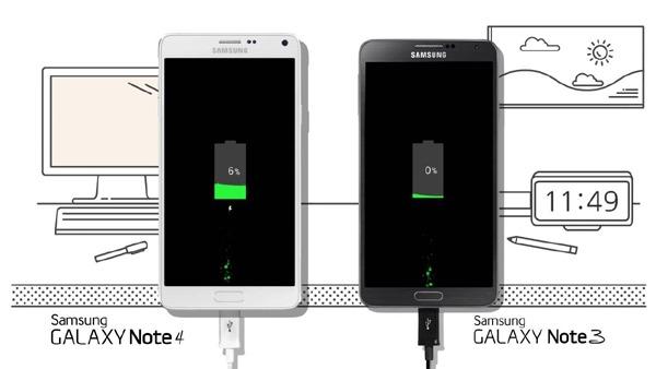 4 consejos para que tu móvil Android cargue más rápido