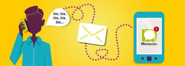 Cómo desactivar el servicio Dicta SMS de Vodafone