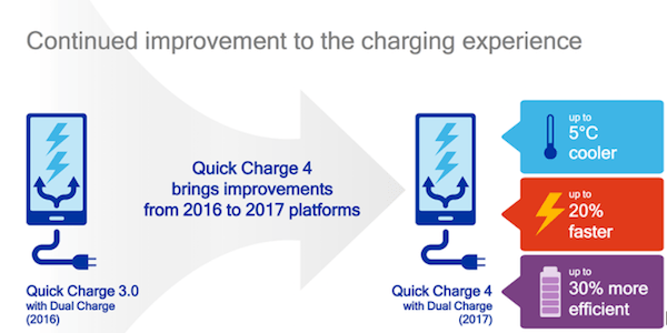 QuickCharge 4.0