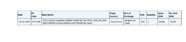 Samsung Galaxy C5 Pro Zauba detalle