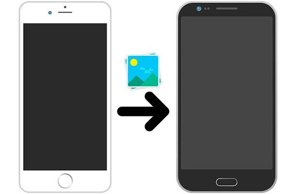 como pasar fotos de un iphone a un android portada