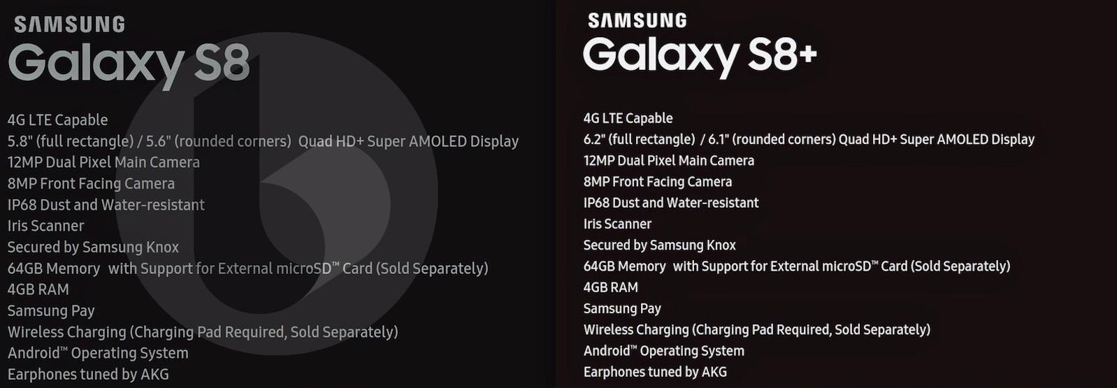 Comparativa Galaxy™ S8, S8 Plus