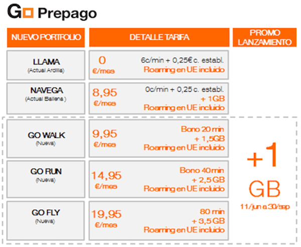 orange go prepago tarifas