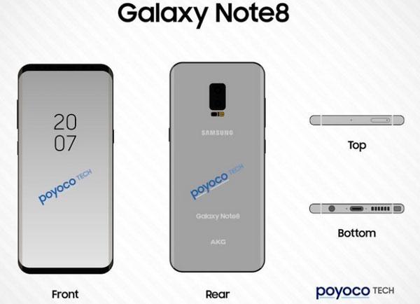 rumores Samsung™ Galaxy™ Note ocho diseño