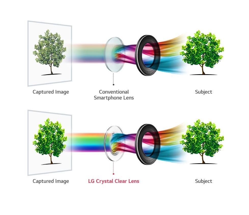 Datos cámara <stro />LG℗</strong> V30&#8243; width=&#8221;600&#8243; height=&#8221;517&#8243; srcset=&#8221;https://www.tuexpertomovil.com/wp-content/uploads/2017/08/LG-V30-cámara.jpg 978w, https://www.tuexpertomovil.com/wp-content/uploads/2017/08/LG-V30-cámara-300&#215;259.jpg 300w, https://www.tuexpertomovil.com/wp-content/uploads/2017/08/LG-V30-cámara-768&#215;662.jpg 768w&#8221; sizes=&#8221;(max-width: 600px) 100vw, 600px&#8221; /></p> <h2>Grandes competidores para la 2.ª mitad de 2017</h2> <p>Sin duda, la cámara del <strong>LG℗</strong> V30 dará mucho de que hablar. Las pormenorizaciones nos dan a comprender que será una de las mejores cámaras que hayamos visto hasta ahora, pero<strong> todavía quedan fabricantes para enseñar sus dispositivos</strong>, como Samsung℗ con su <a href=