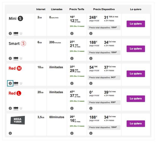 Tarifas y costo del Samsung™ Galaxy™ Note ocho con Vodafone todas las tarifas
