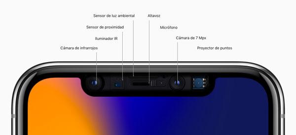 5 claves más importantes del iPhone X TrueDepth
