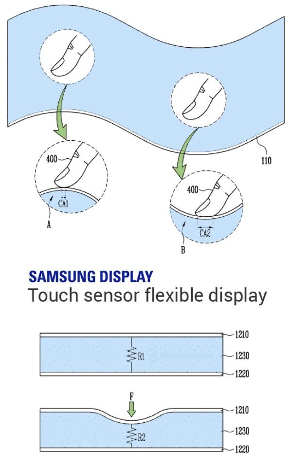 Samsung, en la línea del 3D Touch