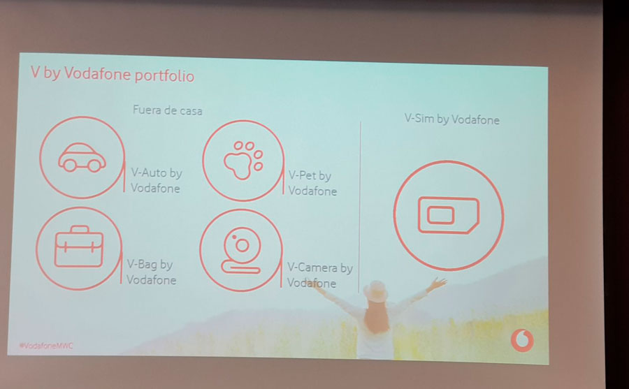 presentación V-Home by Vodafone dispositivos Vodafone