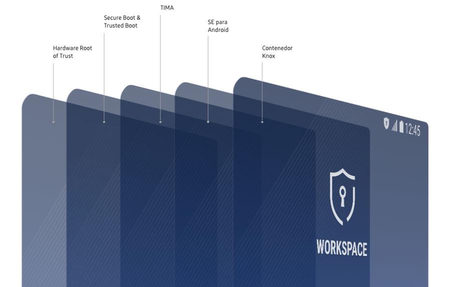 versión Enterprise Samsung Galaxy S9 y A8 Knox