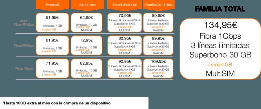 oferta-orange