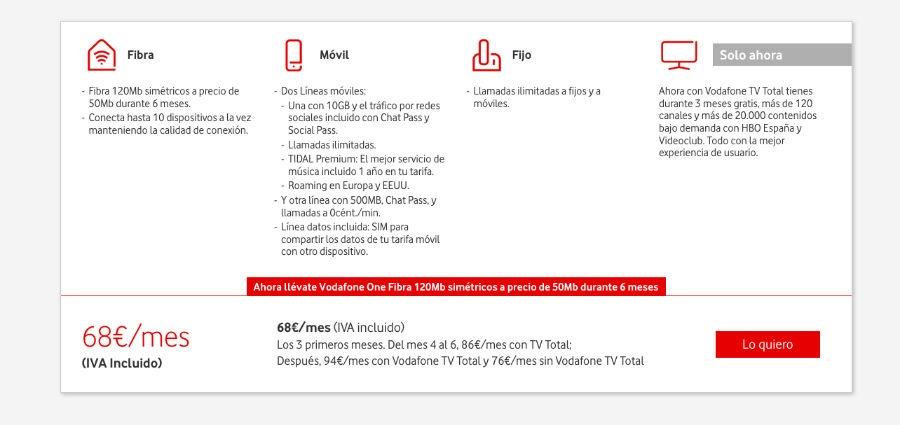 Vodafone One M