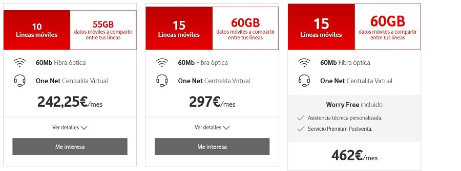 Comparative Rates for Private Voice Movistar, Vodafone and Orange