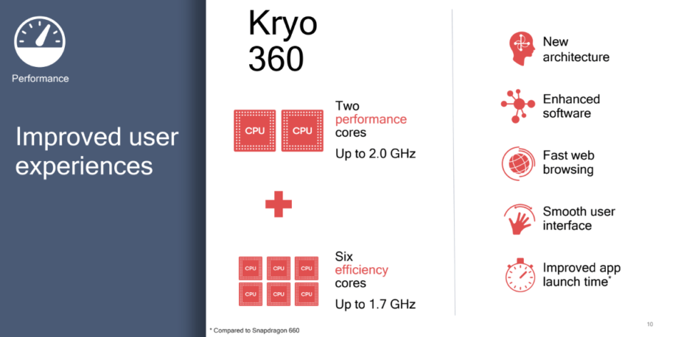 qualcomm-snapdragon-670-performance