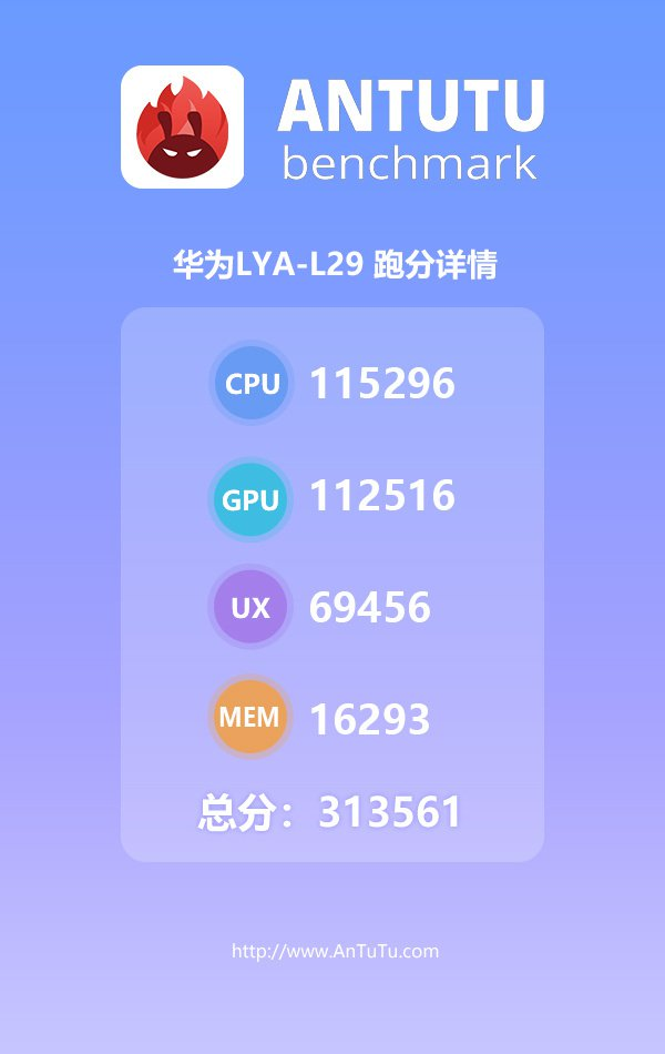 Antutu del Huawei Mate 20 Pro
