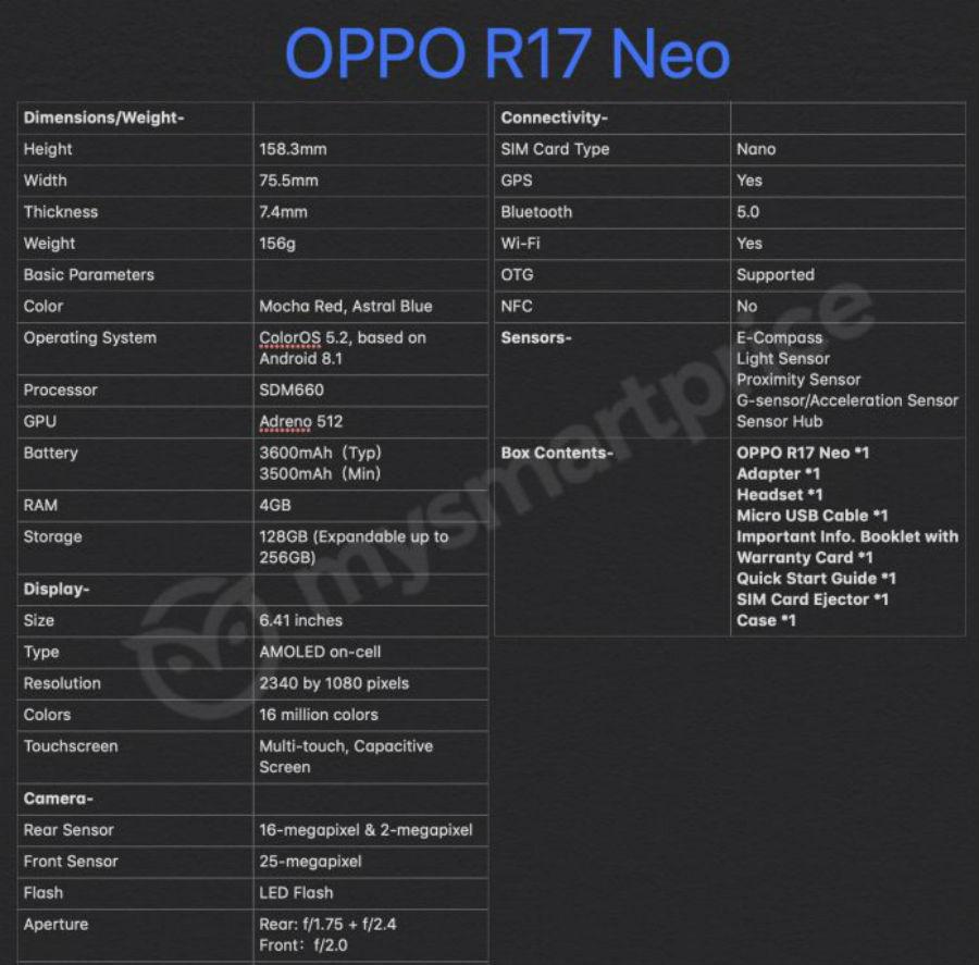 Oppo R17 Neo