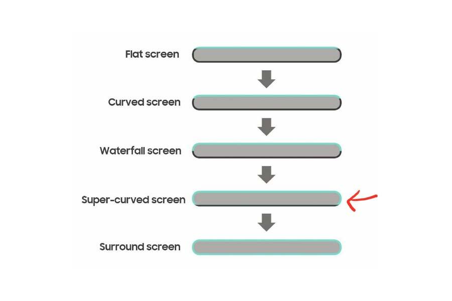 El próximo Xiaomi Mi MIX tendrá la pantalla más curvada del mundo 1